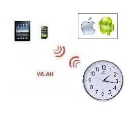 Kamera Wireless Jam Dinding - WIFI SPY CAMERA 75161859d7